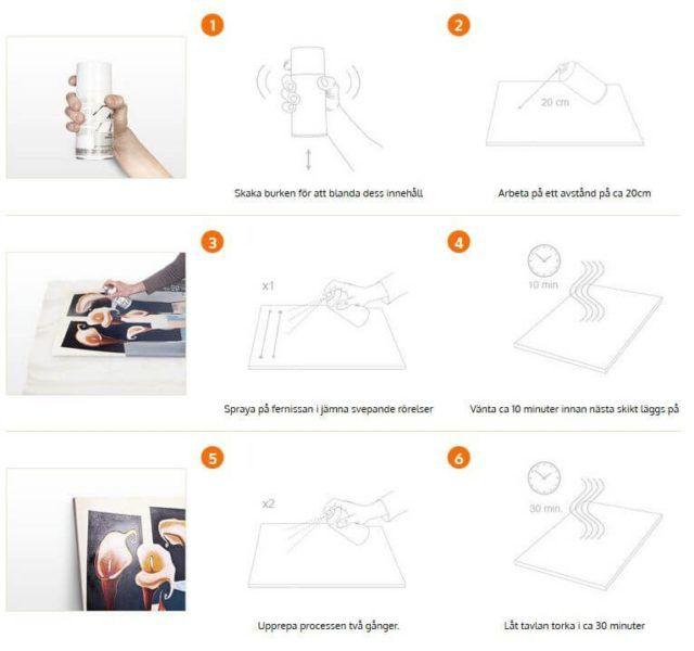 Hur man applicerar fernissa på en tavla